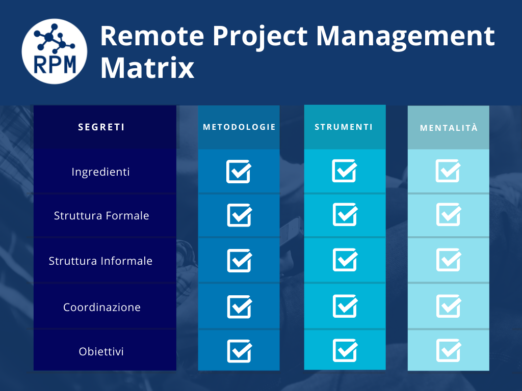 Matrice Remote Project Management.