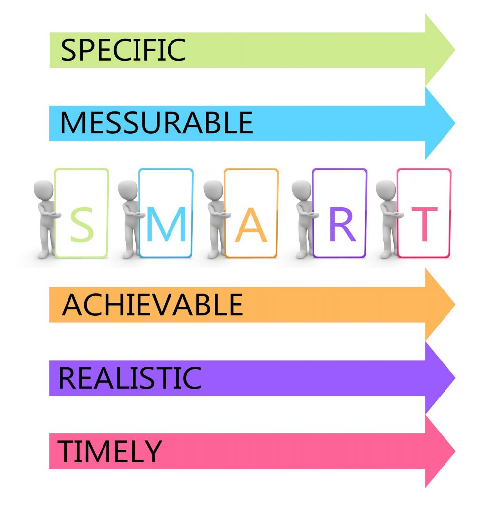 Scegliere l'obiettivo SMART